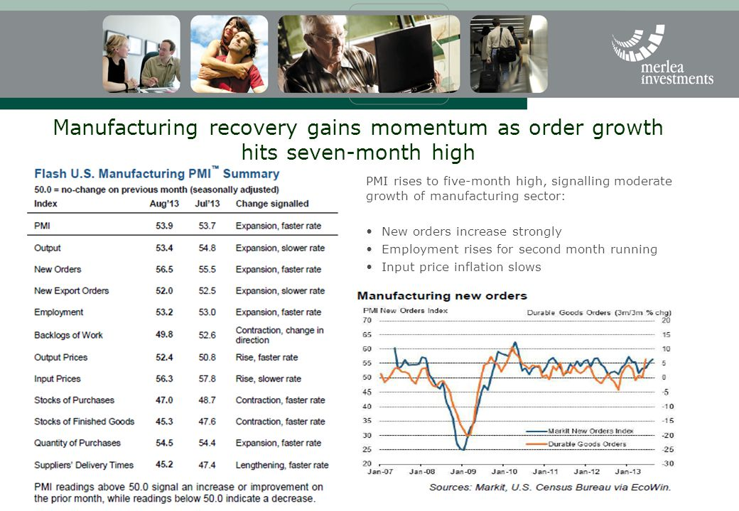 Manufacturing recovery gains momentum as order growth hits seven-month high