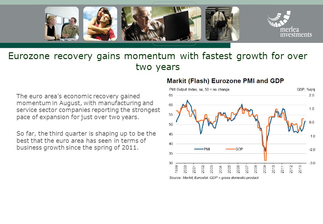 Eurozone recovery gains momentum with fastest growth for over two years