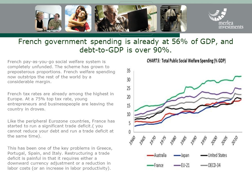 French government spending is already at 56% of GDP, and debt-to-GDP is over 90%.