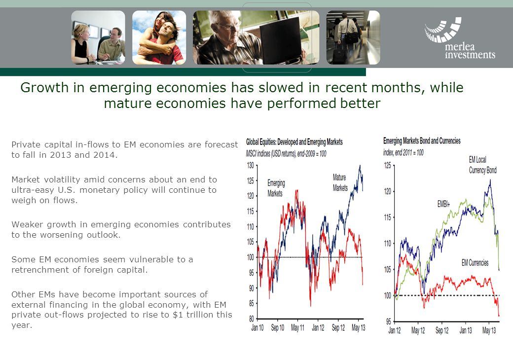 Growth in emerging economies has slowed in recent months, while mature economies have performed better