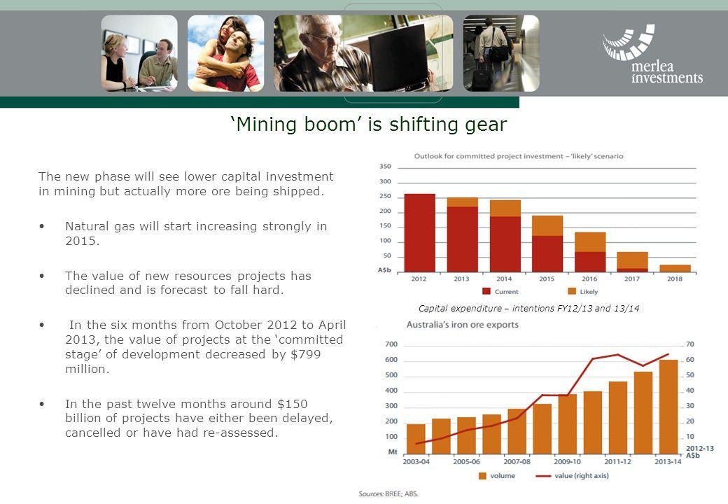 'Mining boom' is shifting gear