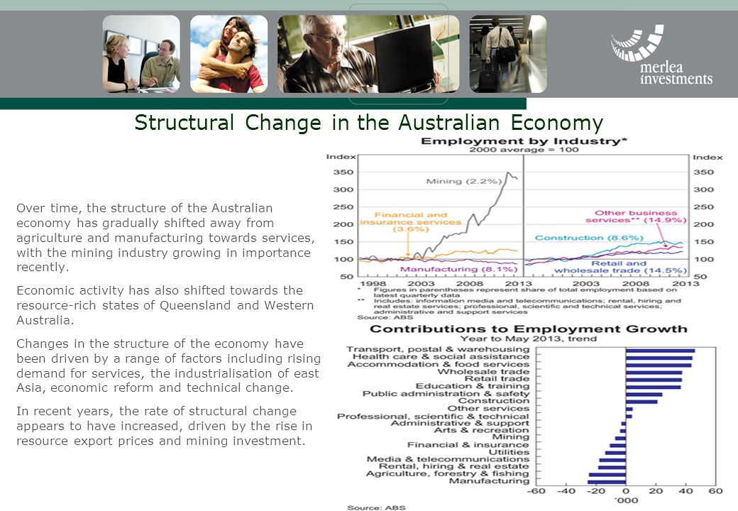 Structural Change in the Australian Economy