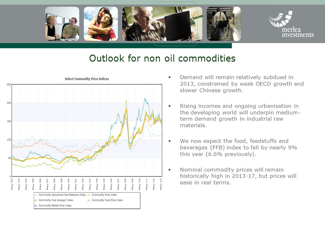 Outlook for non oil commodities