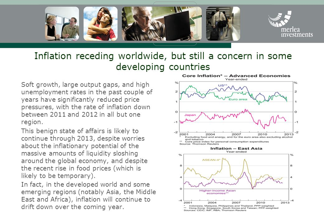 Inflation receding worldwide, but still a concern in some developing countries