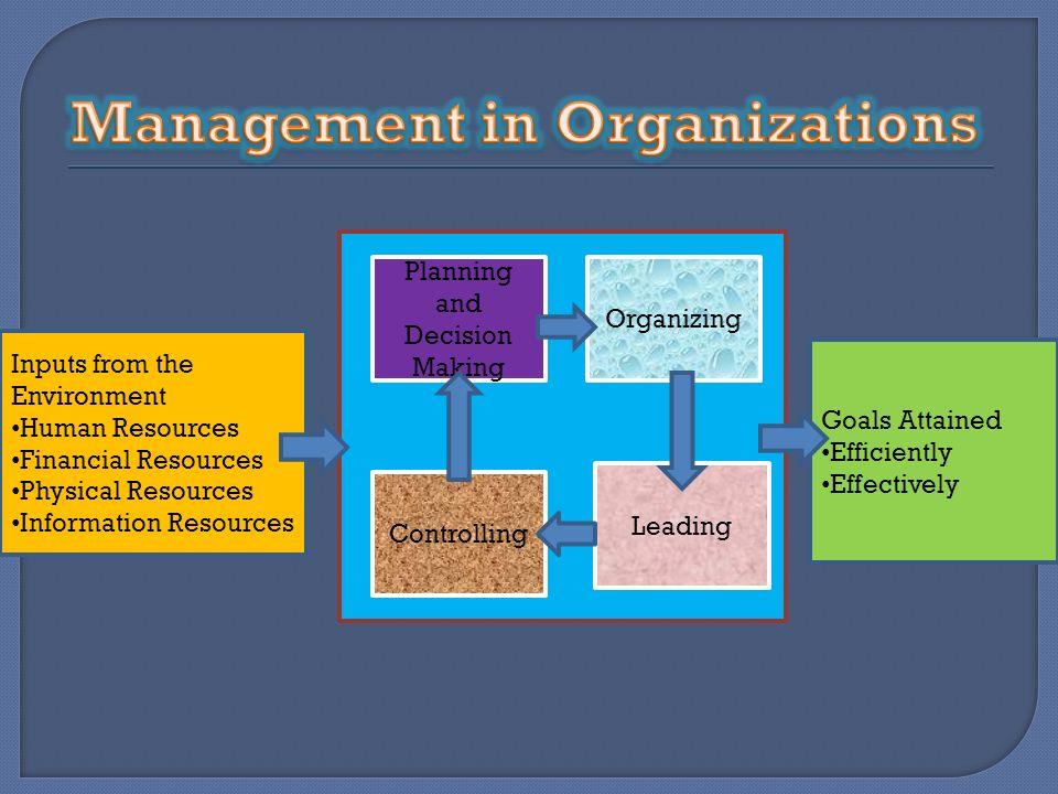 Management in Organizations