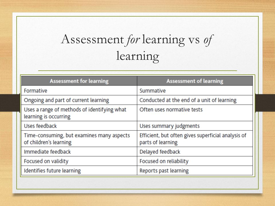 Assessment for learning vs of learning