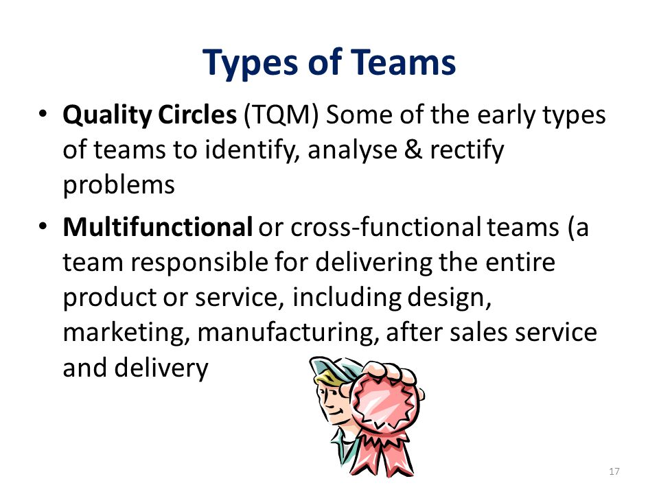 Types of Teams Quality Circles (TQM) Some of the early types of teams to identify, analyse & rectify problems.