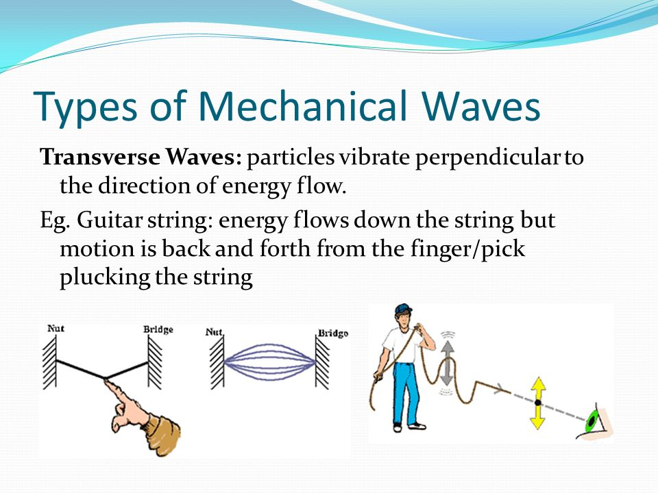 Types of Mechanical Waves