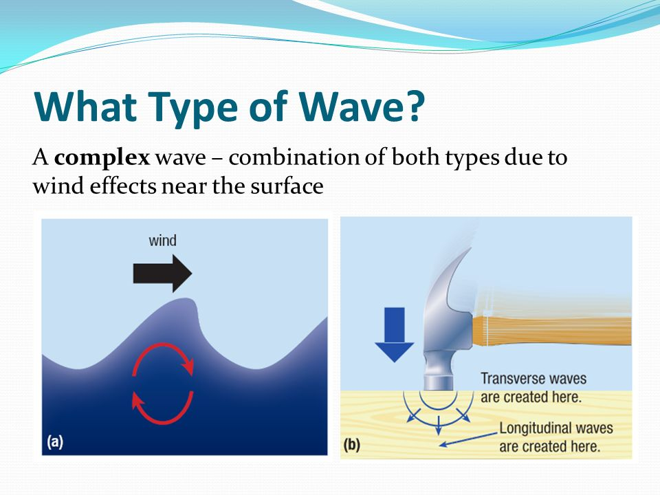 What Type of Wave A complex wave – combination of both types due to wind effects near the surface
