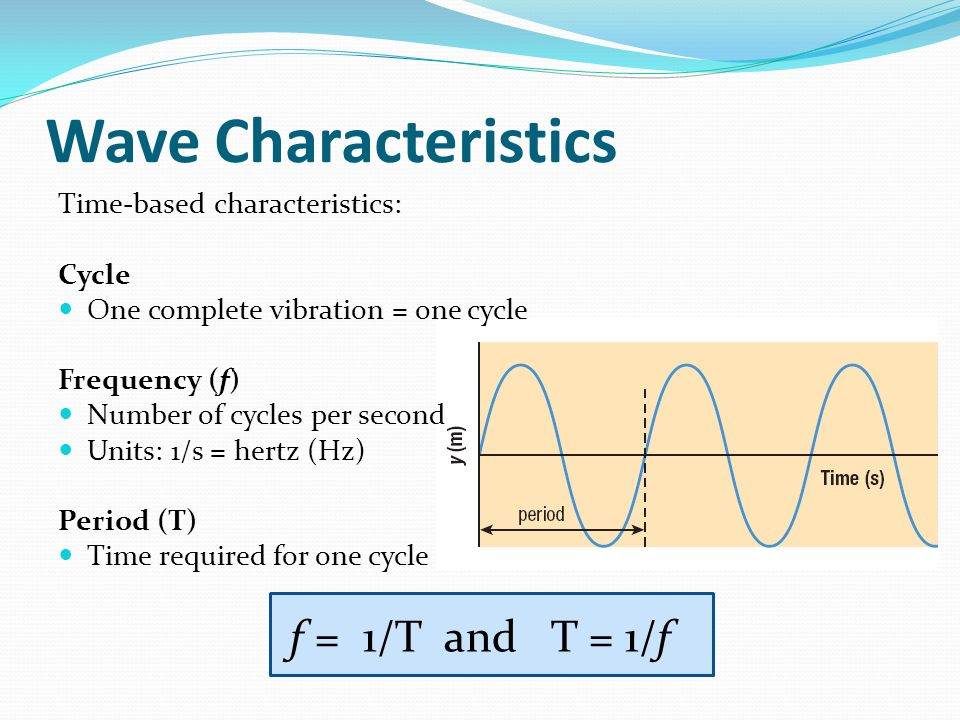 Wave Characteristics f = 1/T and T = 1/f Time-based characteristics: