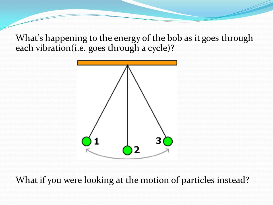 What's happening to the energy of the bob as it goes through each vibration(i.e.