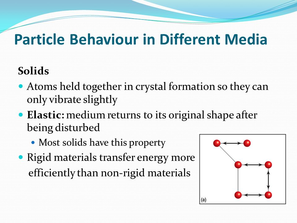 Particle Behaviour in Different Media