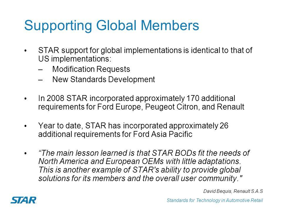 Supporting Global Members