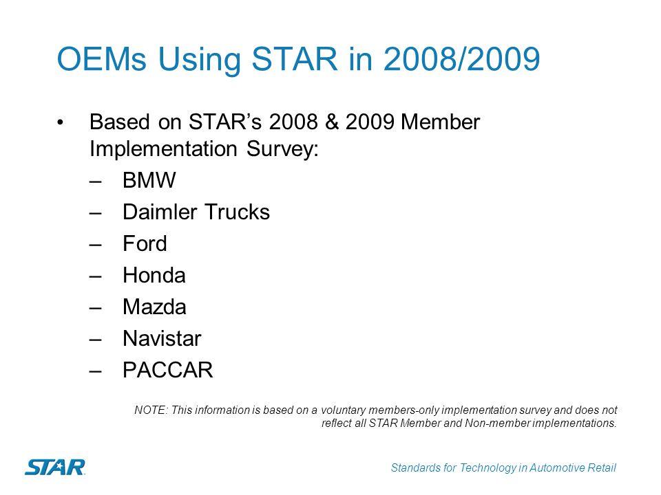 OEMs Using STAR in 2008/2009 Based on STAR's 2008 & 2009 Member Implementation Survey: BMW. Daimler Trucks.