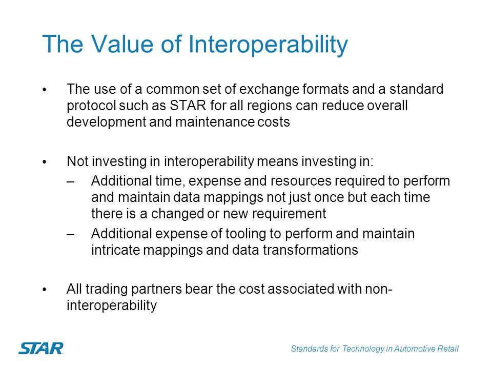 The Value of Interoperability