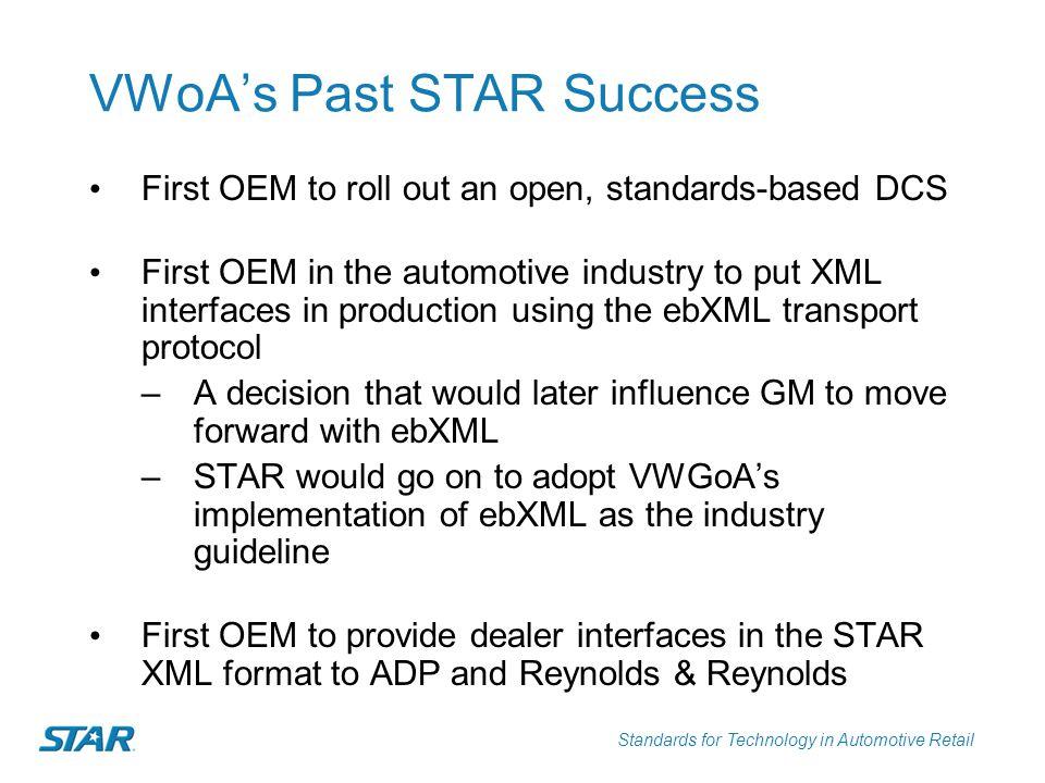 VWoA's Past STAR Success