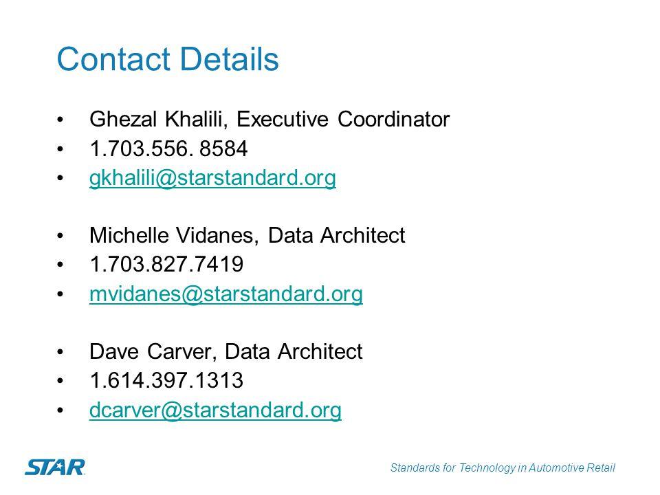 Contact Details Ghezal Khalili, Executive Coordinator 1.703.556. 8584