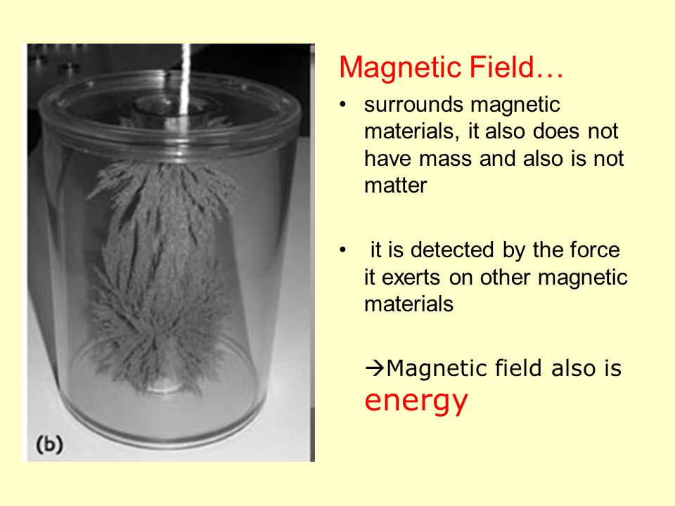 Magnetic Field… surrounds magnetic materials, it also does not have mass and also is not matter.