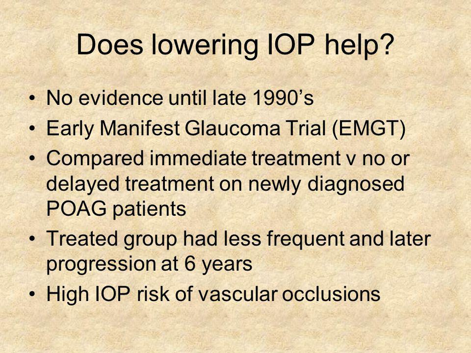 Does lowering IOP help No evidence until late 1990's