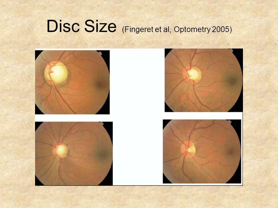 Disc Size (Fingeret et al, Optometry 2005)
