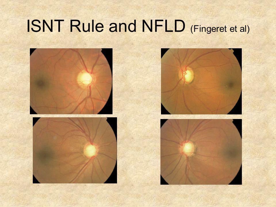 ISNT Rule and NFLD (Fingeret et al)