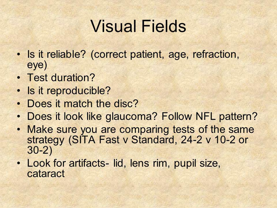 Visual Fields Is it reliable (correct patient, age, refraction, eye)