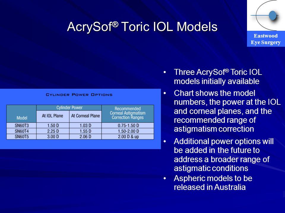AcrySof® Toric IOL Models