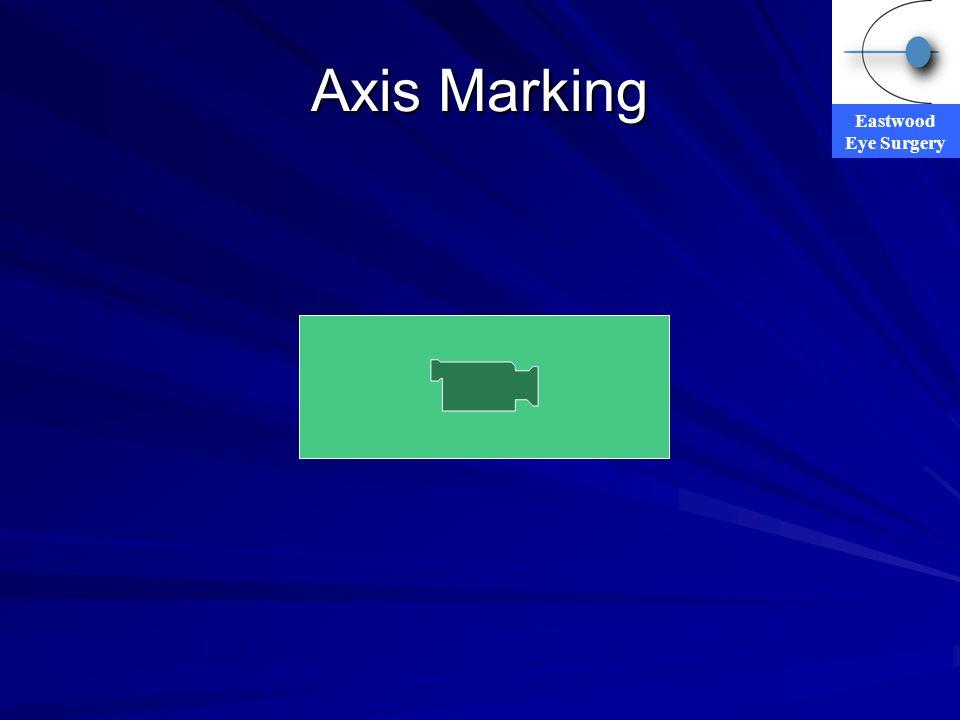 Axis Marking