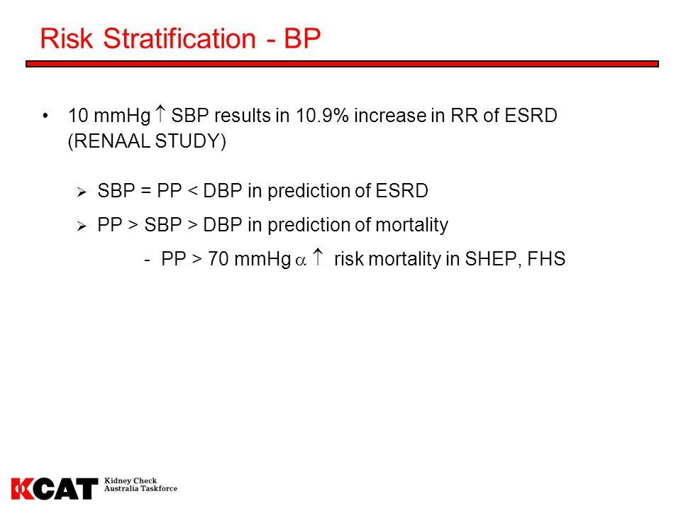 Risk Stratification - BP