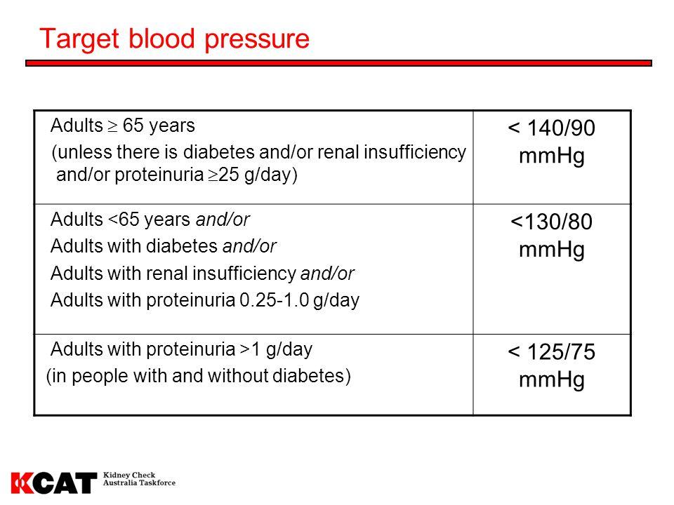 Target blood pressure < 140/90 mmHg <130/80 mmHg
