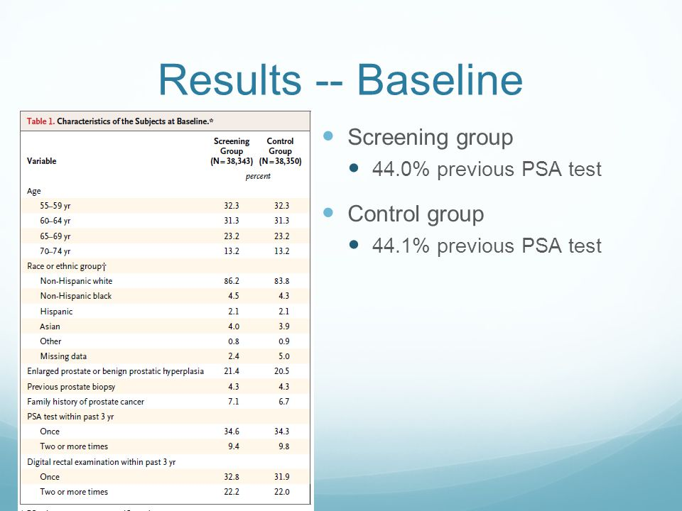 Results -- Baseline Screening group Control group