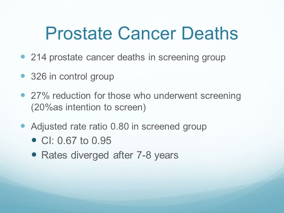 Prostate Cancer Deaths