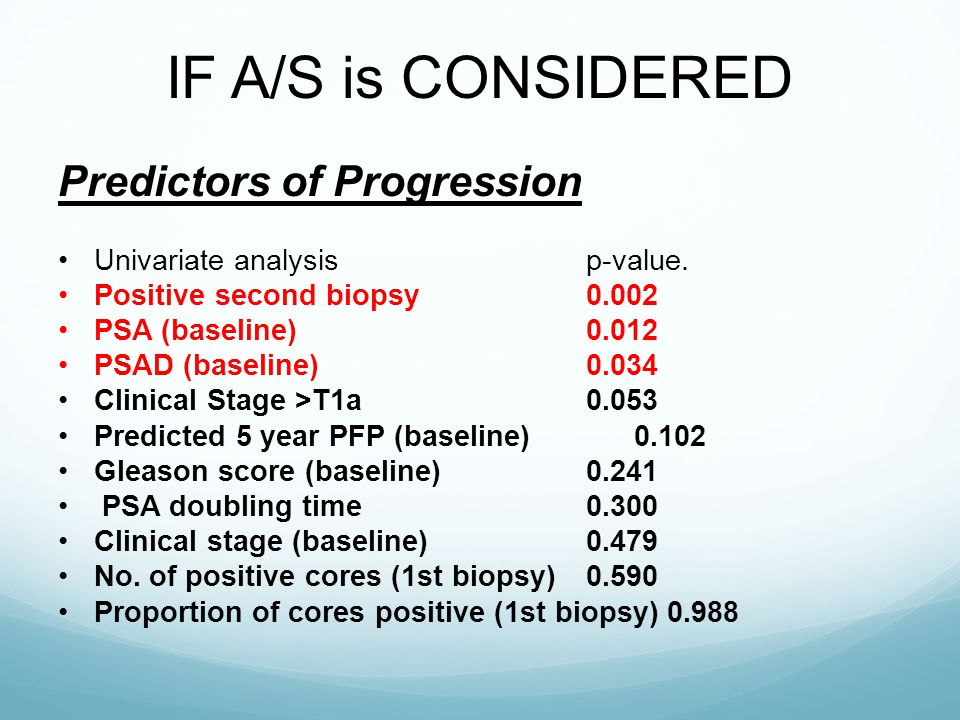 IF A/S is CONSIDERED Predictors of Progression
