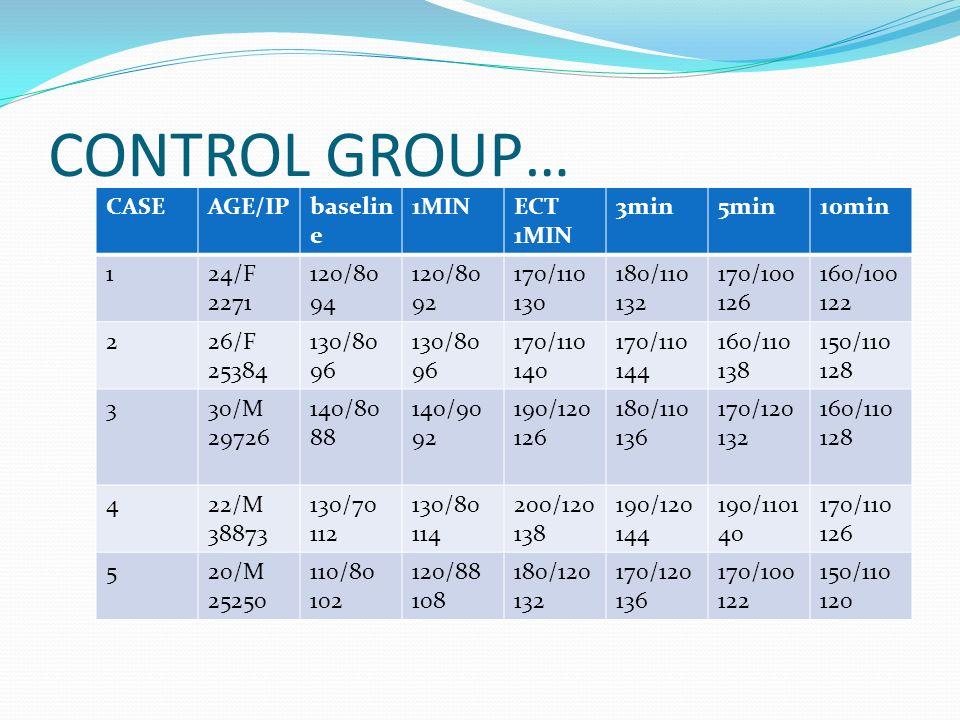 CONTROL GROUP… CASE AGE/IP baseline 1MIN ECT 1MIN 3min 5min 10min 1