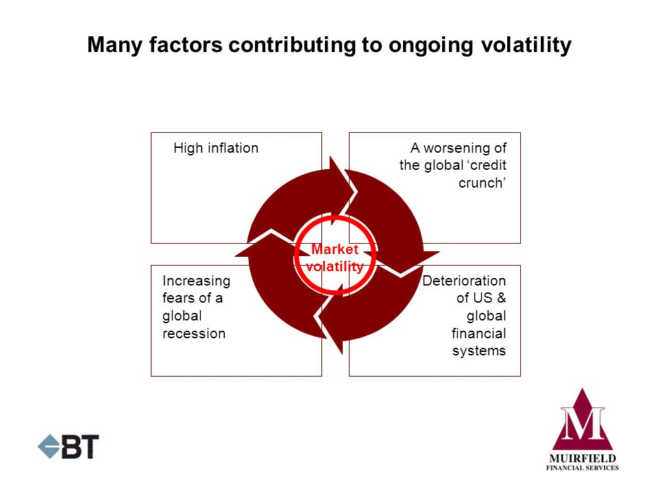 Many factors contributing to ongoing volatility