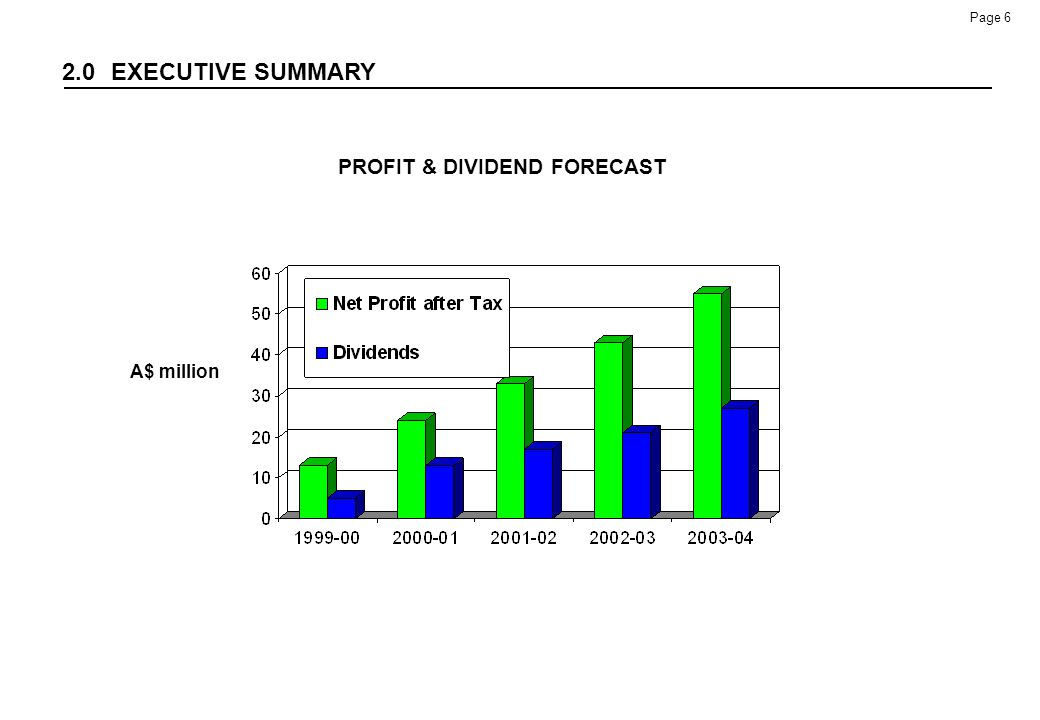 2.0 EXECUTIVE SUMMARY PROFIT & DIVIDEND FORECAST A$ million