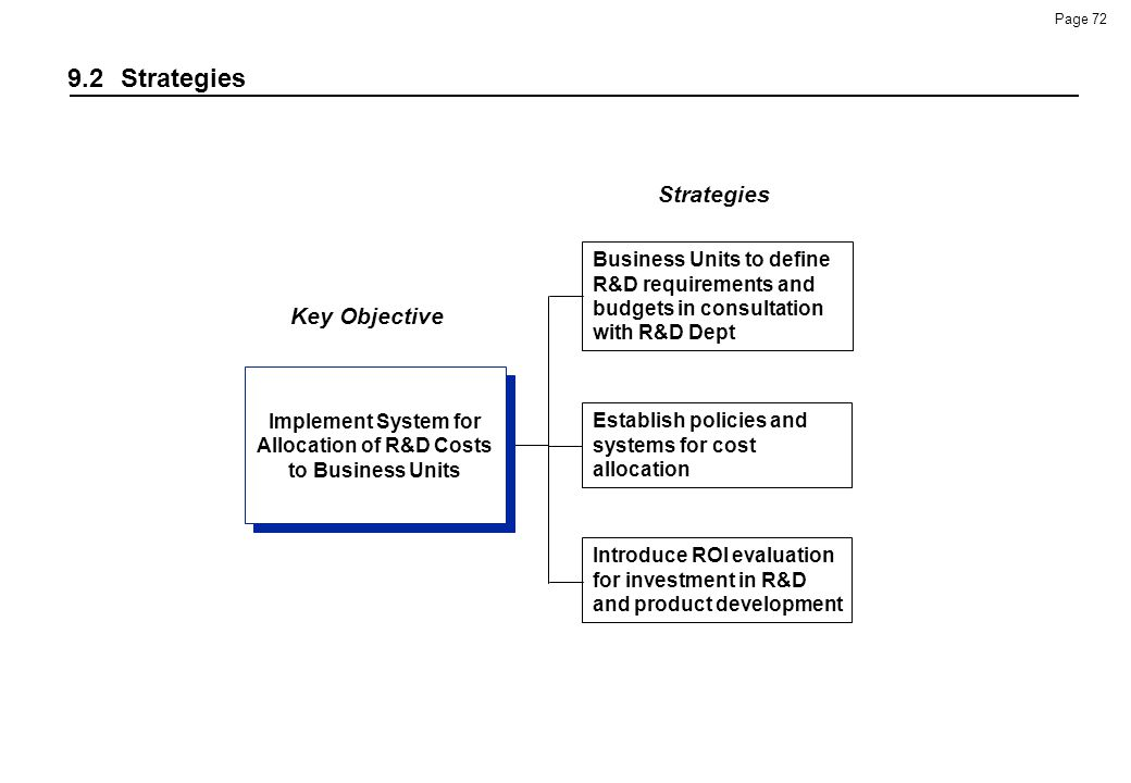 Implement System for Allocation of R&D Costs to Business Units