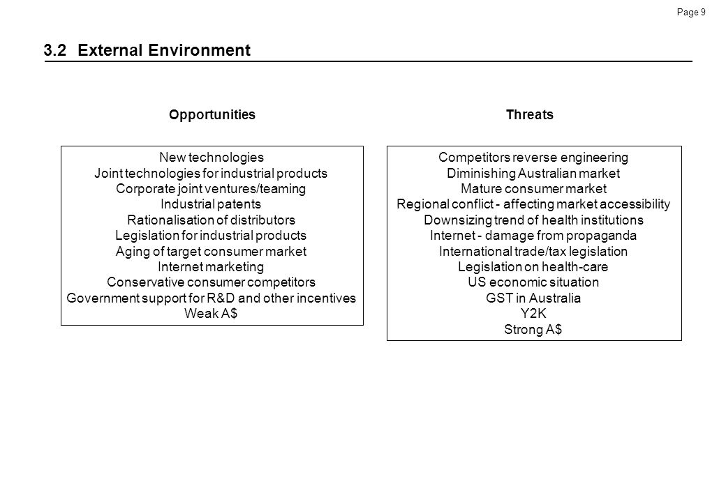 3.2 External Environment Opportunities Threats New technologies