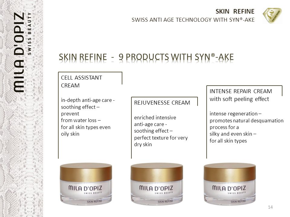 SKIN REFINE - 9 PRODUCTS WITH SYN®-AKE