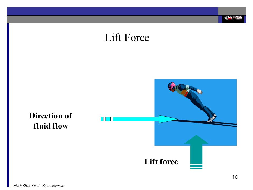 Direction of fluid flow