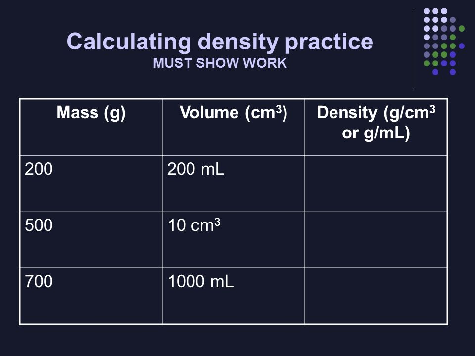 Calculating density practice MUST SHOW WORK