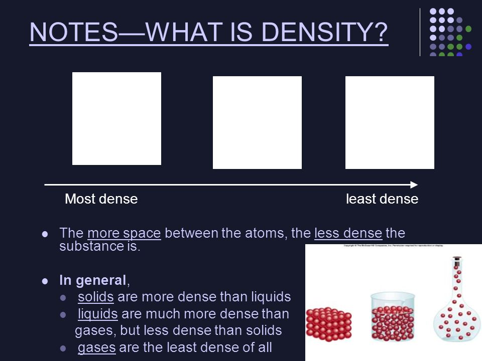 NOTES—WHAT IS DENSITY Most dense least dense