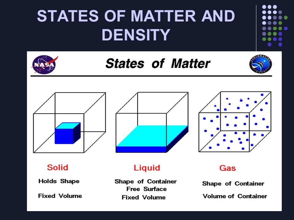 STATES OF MATTER AND DENSITY