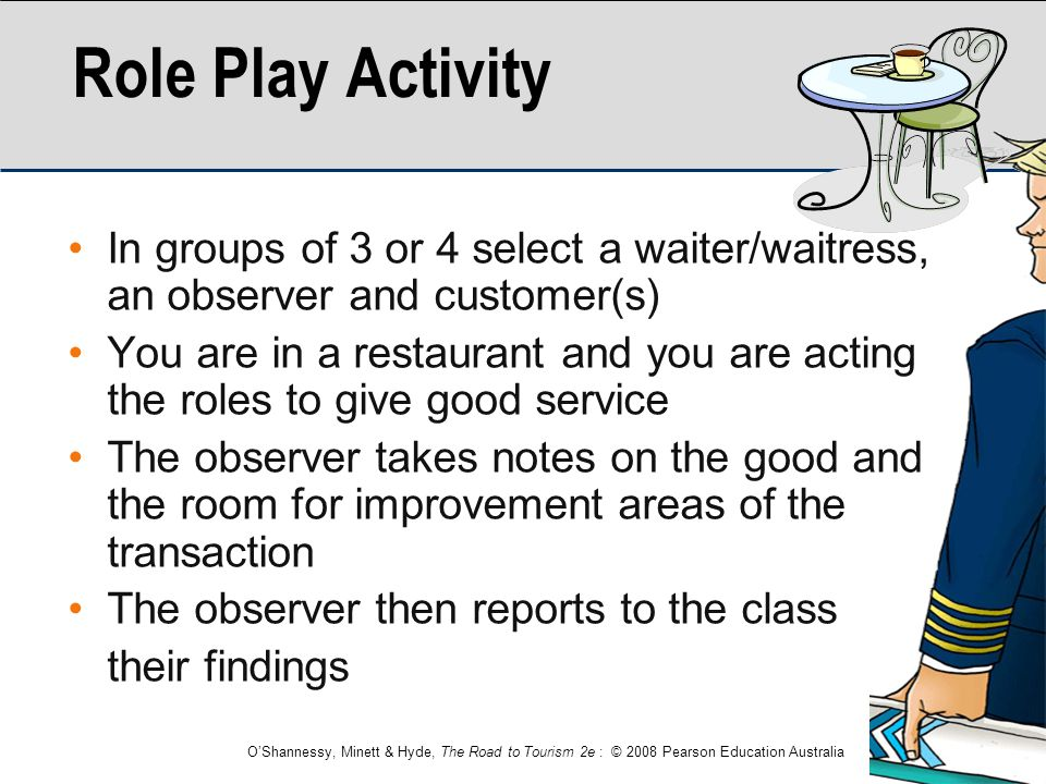 Role Play Activity In groups of 3 or 4 select a waiter/waitress, an observer and customer(s)