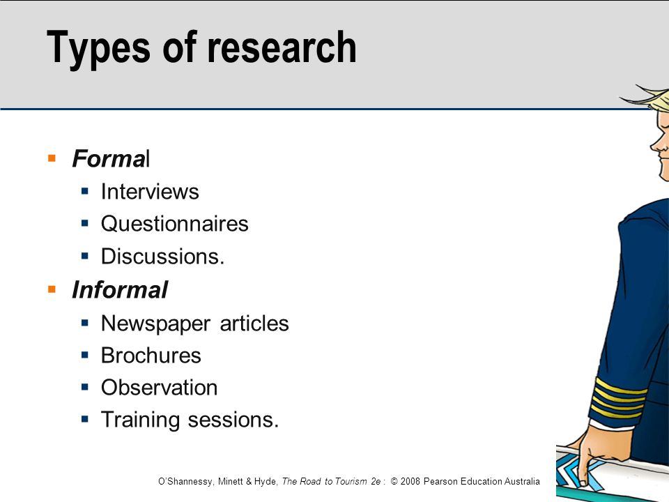Types of research Formal Informal Interviews Questionnaires