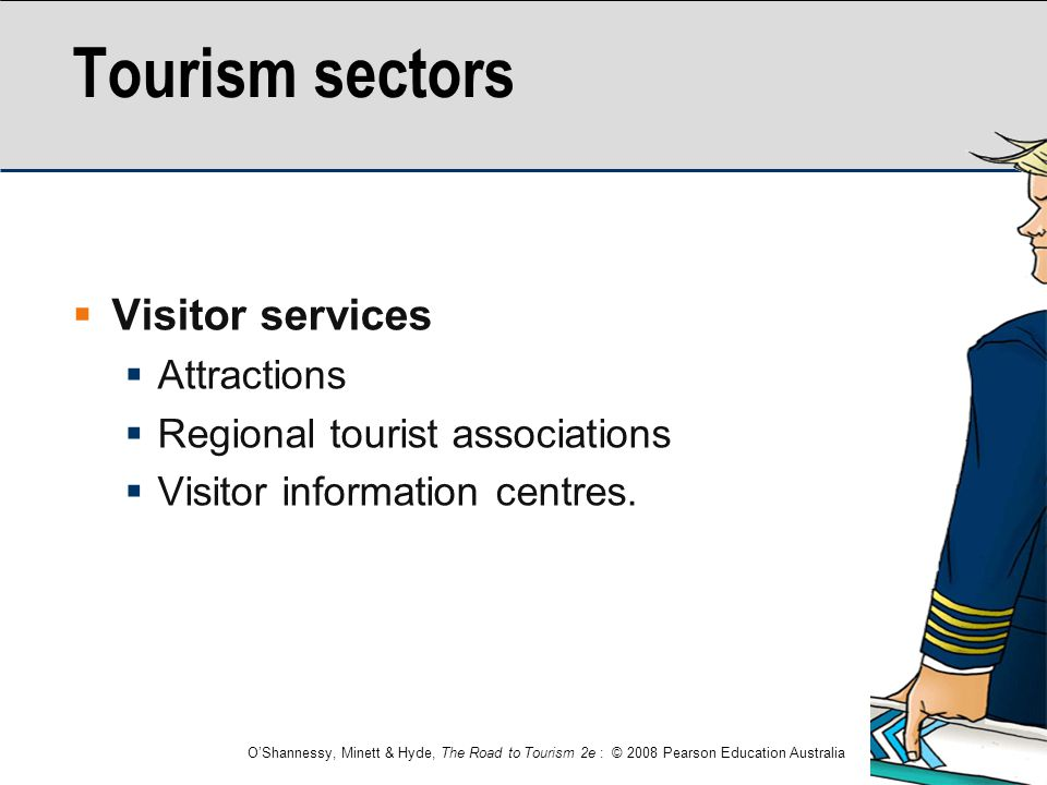 Tourism sectors Visitor services Attractions