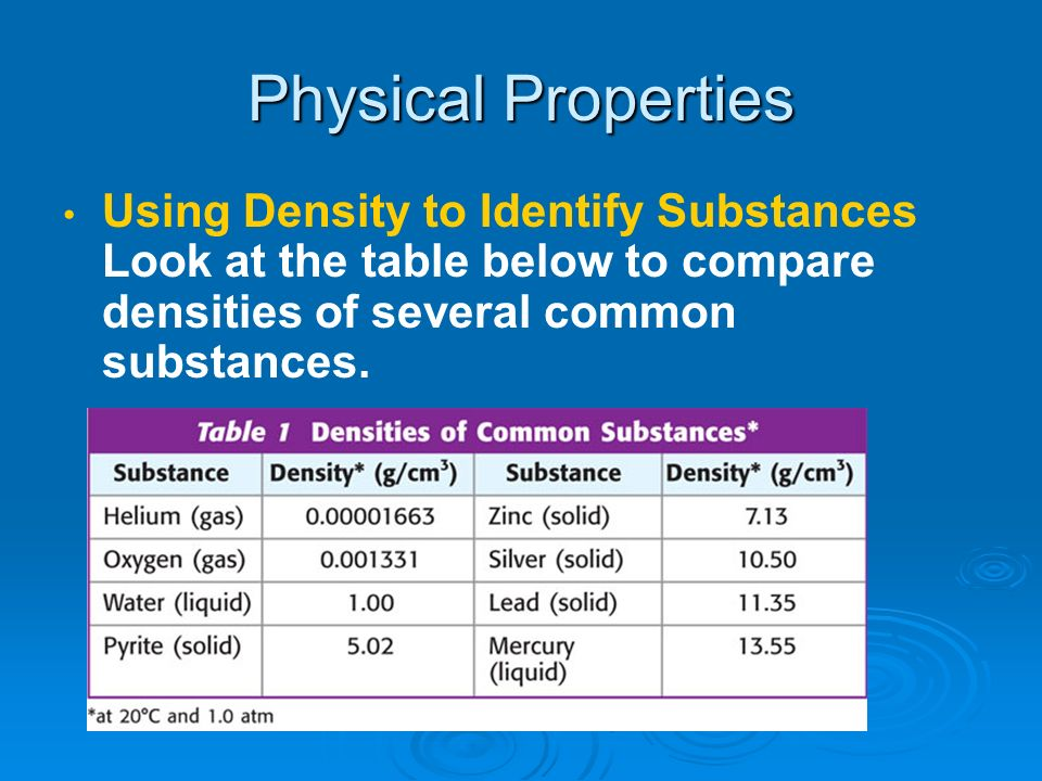 Physical Properties Using Density to Identify Substances Look at the table below to compare densities of several common substances.