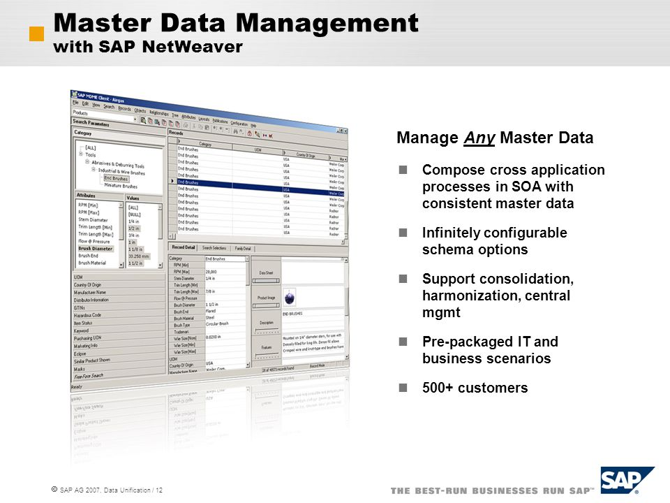 Master Data Management with SAP NetWeaver