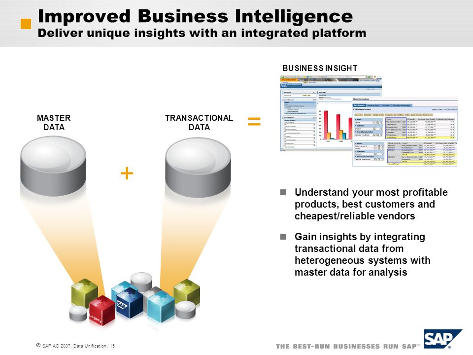 Improved Business Intelligence Deliver unique insights with an integrated platform