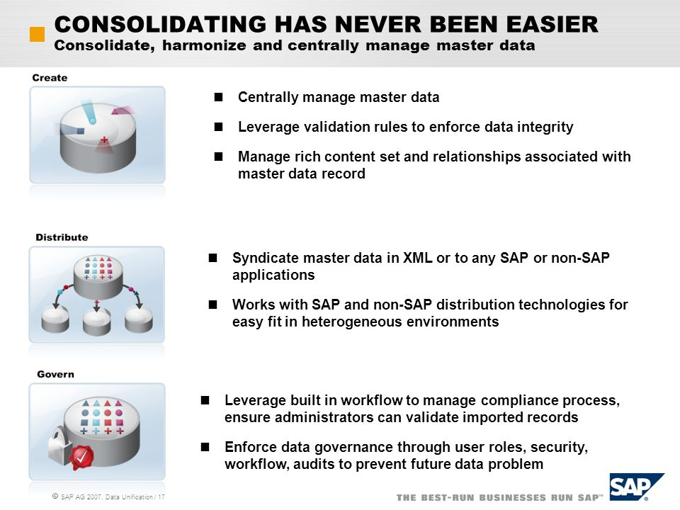 CONSOLIDATING HAS NEVER BEEN EASIER Consolidate, harmonize and centrally manage master data